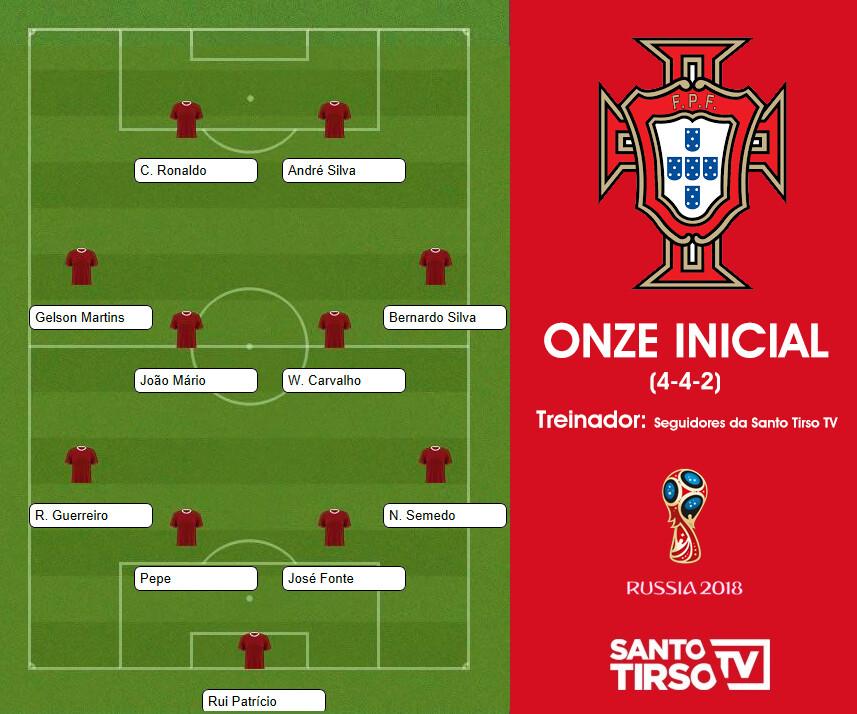 4-4-2 Portugal